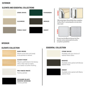 Marvin Elevate Essential Interior Exterior